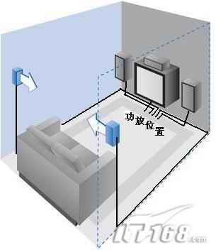家庭影院布线注意要点(3) - 音响贵族网图片